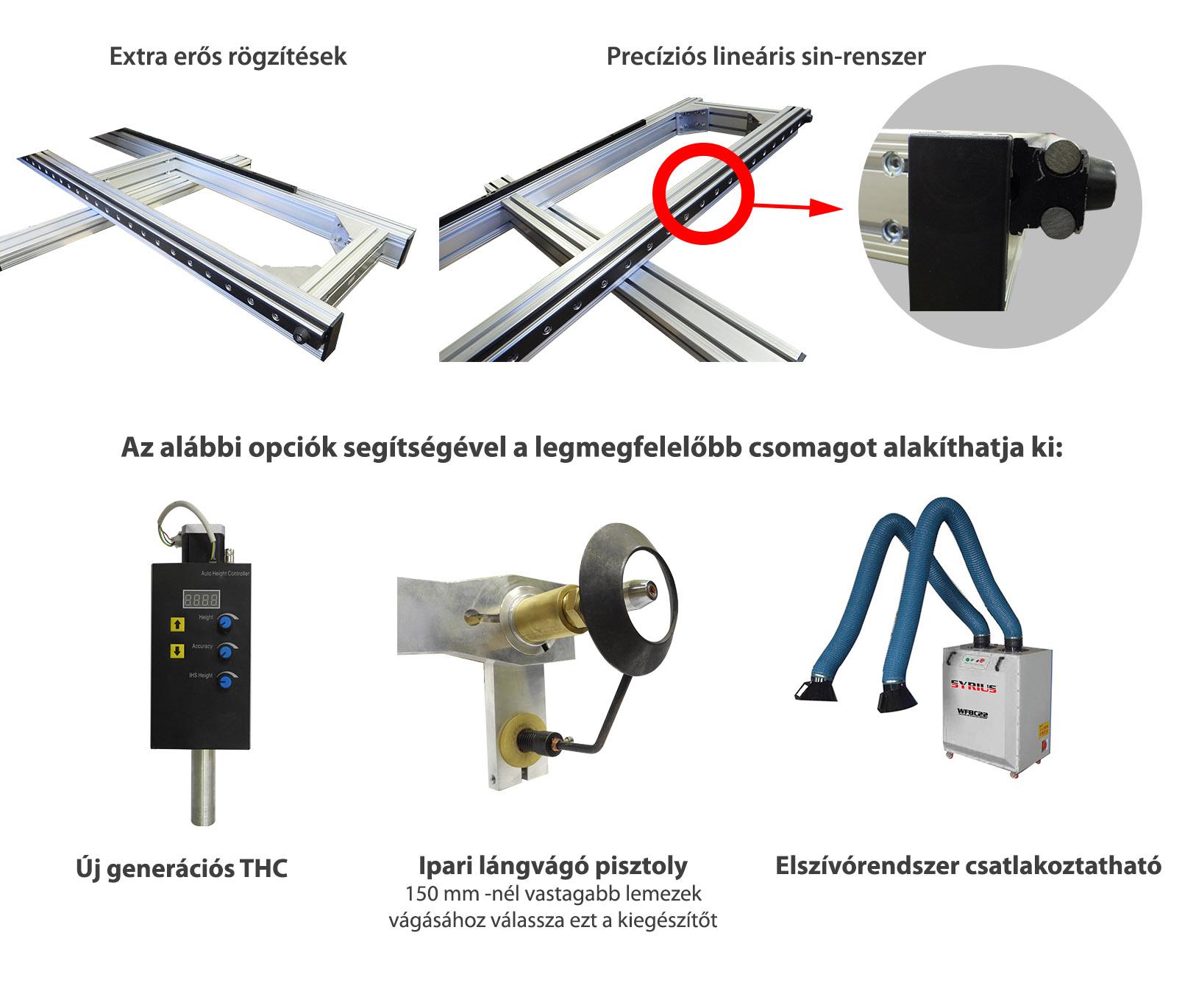 SYRIUS MINICUT CNC plazmavágó rendszer